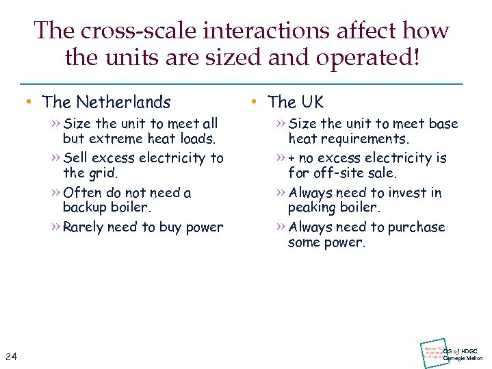 The cross-scale interactions affect how the units are sized and operated! • The Netherlands