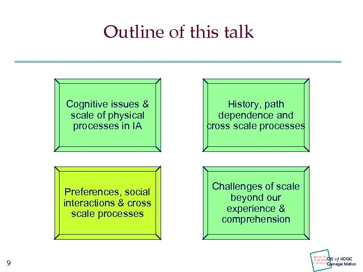 Outline of this talk Cognitive issues & scale of physical processes in IA Preferences,