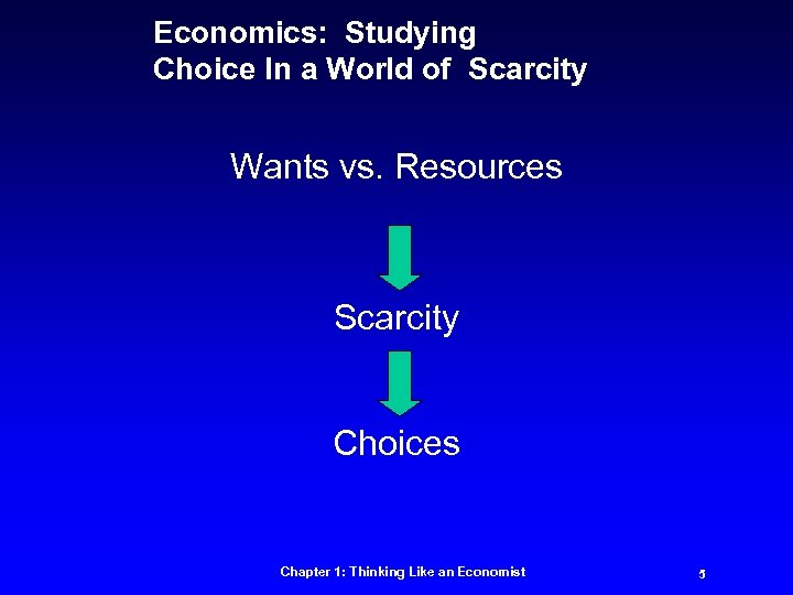 Economics: Studying Choice In a World of Scarcity Wants vs. Resources Scarcity Choices Chapter