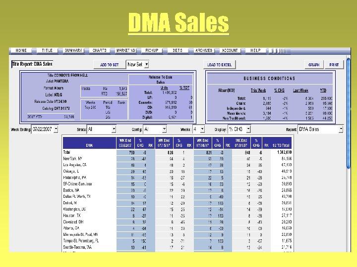 DMA Sales