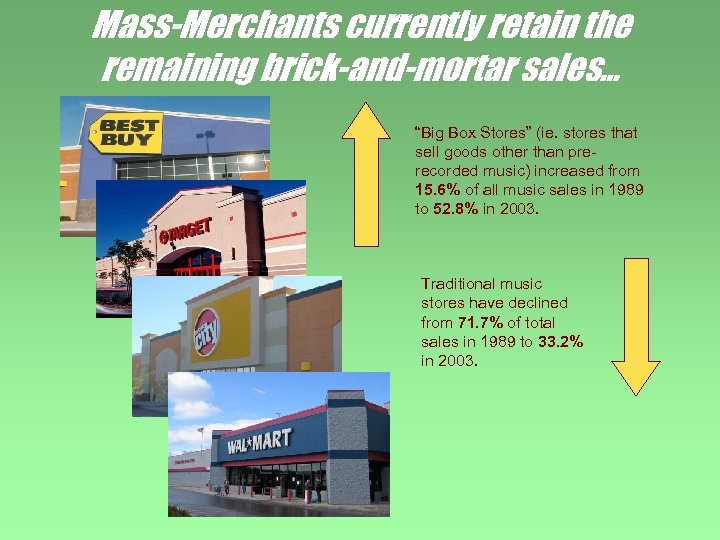 "Mass-Merchants currently retain the remaining brick-and-mortar sales… ""Big Box Stores"" (ie. stores that sell"