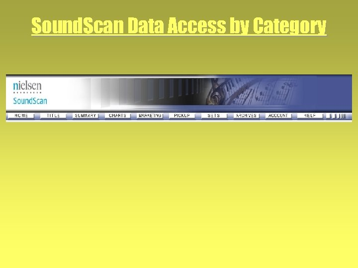Sound. Scan Data Access by Category