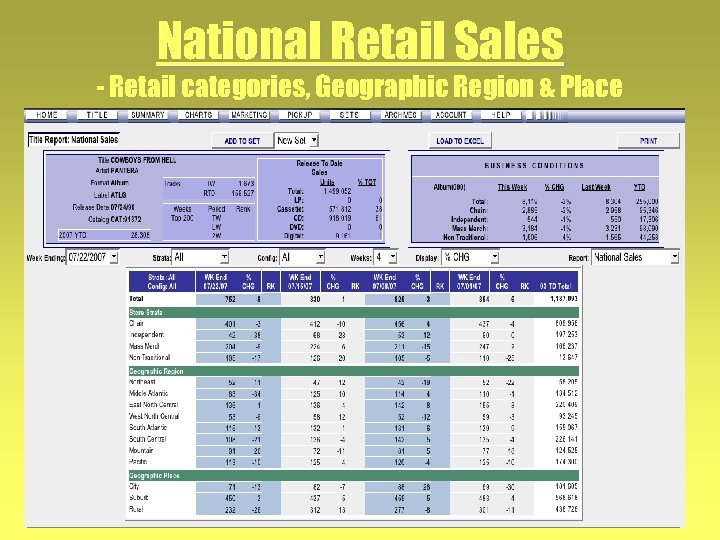 National Retail Sales - Retail categories, Geographic Region & Place