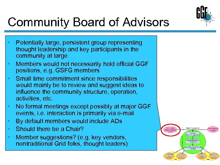 Community Board of Advisors • Potentially large, persistent group representing thought leadership and key