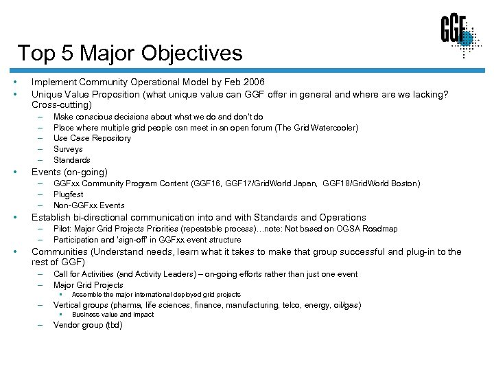 Top 5 Major Objectives • • Implement Community Operational Model by Feb 2006 Unique