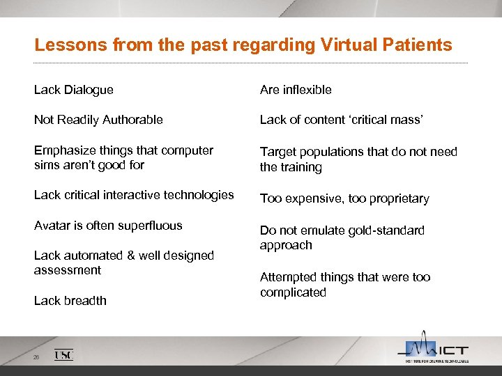 Lessons from the past regarding Virtual Patients Lack Dialogue Are inflexible Not Readily Authorable
