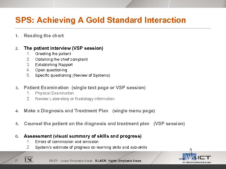 SPS: Achieving A Gold Standard Interaction 1. Reading the chart 2. The patient interview