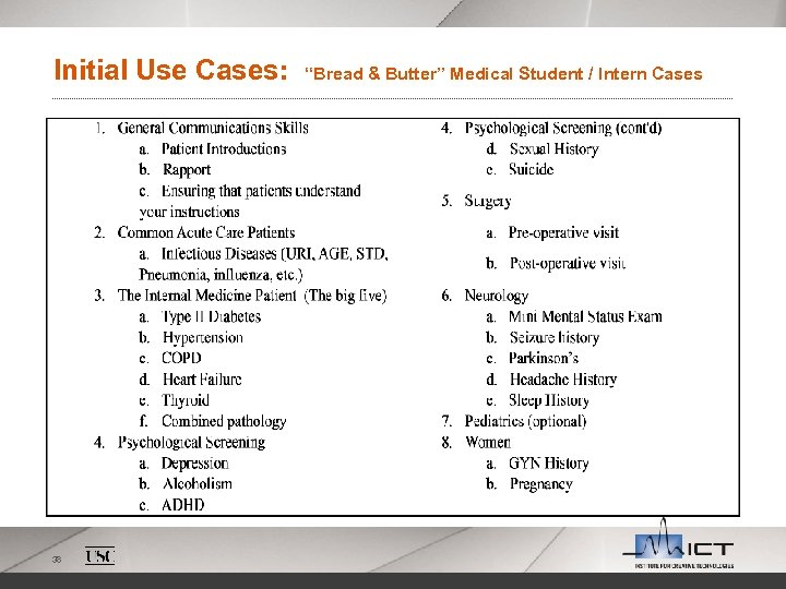 "Initial Use Cases: 38 ""Bread & Butter"" Medical Student / Intern Cases"