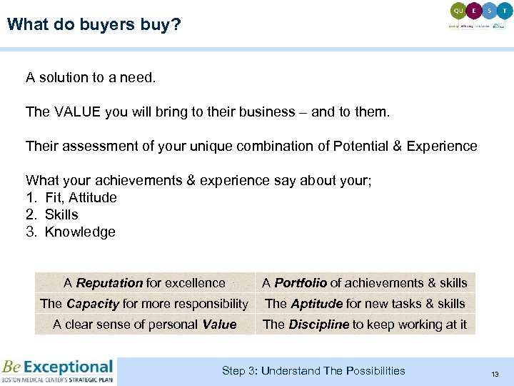 What do buyers buy? A solution to a need. The VALUE you will bring