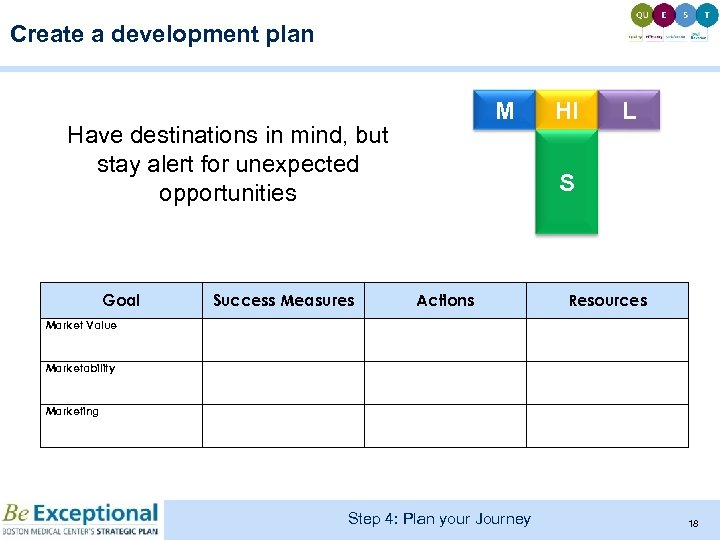 Create a development plan M Have destinations in mind, but stay alert for unexpected