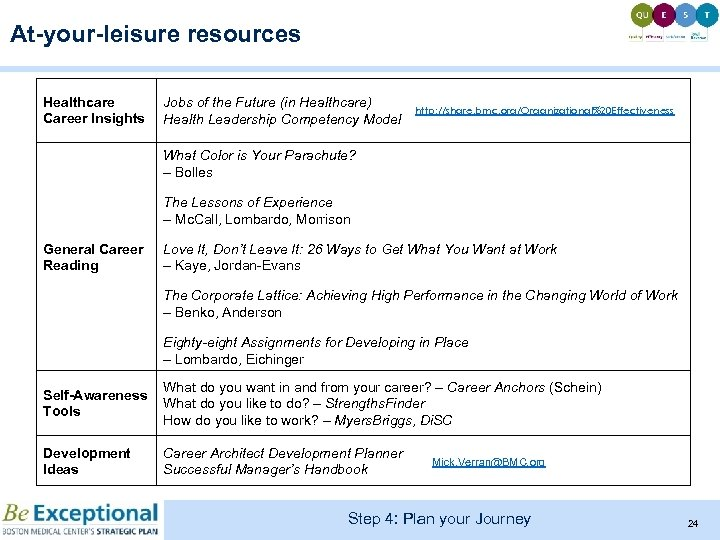 At-your-leisure resources Healthcare Career Insights Jobs of the Future (in Healthcare) Health Leadership Competency