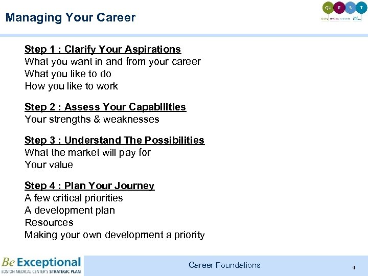 Managing Your Career Step 1 : Clarify Your Aspirations What you want in and
