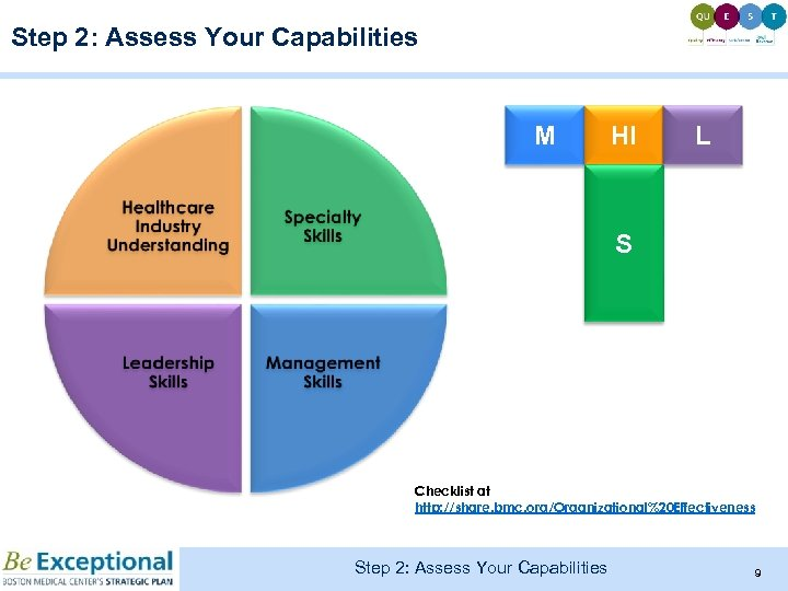 Step 2: Assess Your Capabilities M HI L S Checklist at http: //share. bmc.