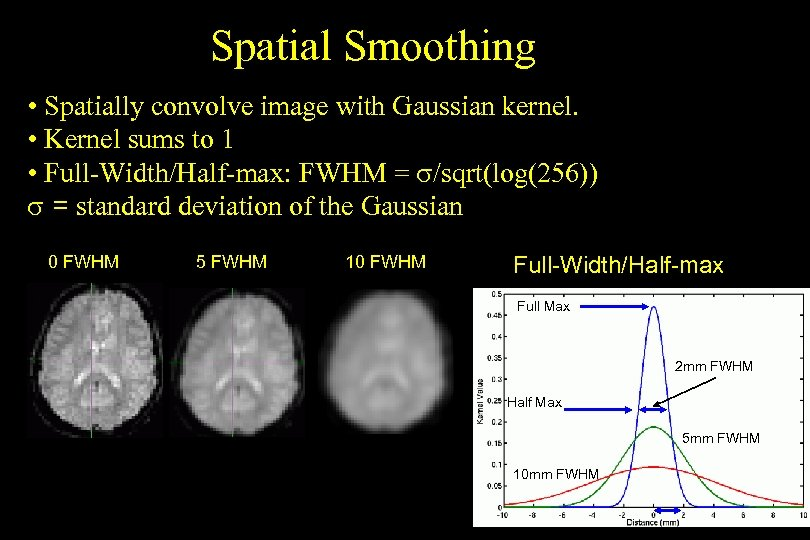 Spatial Smoothing • Spatially convolve image with Gaussian kernel. • Kernel sums to 1