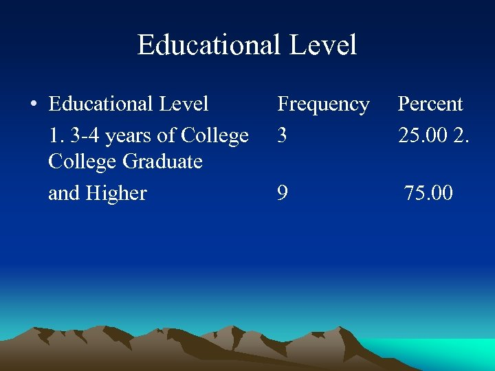 Educational Level • Educational Level Frequency Percent 1. 3 -4 years of College 3