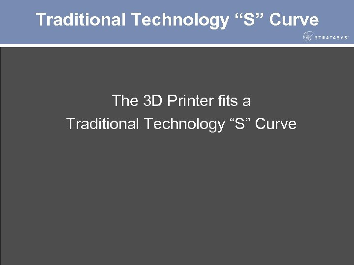 """Traditional Technology """"S"""" Curve The 3 D Printer fits a Traditional Technology """"S"""" Curve"""