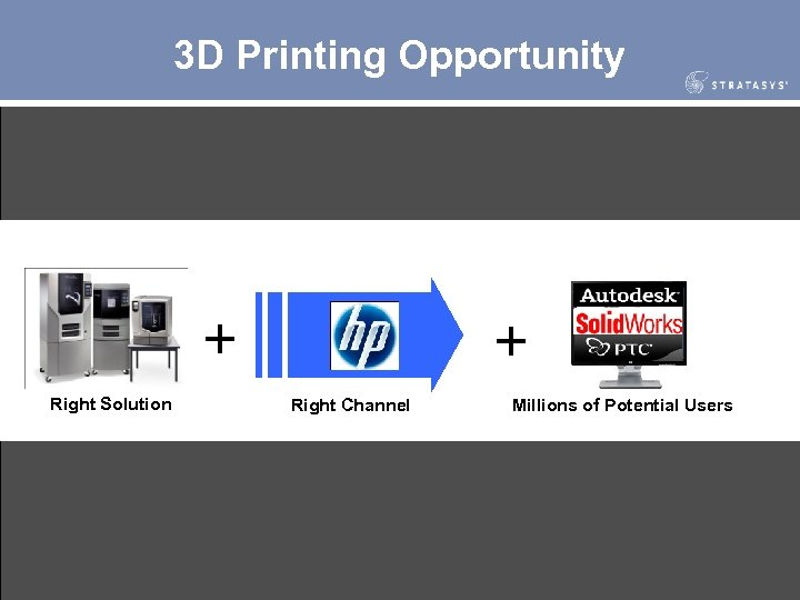 3 D Printing Opportunity + Right Solution + Right Channel Millions of Potential Users