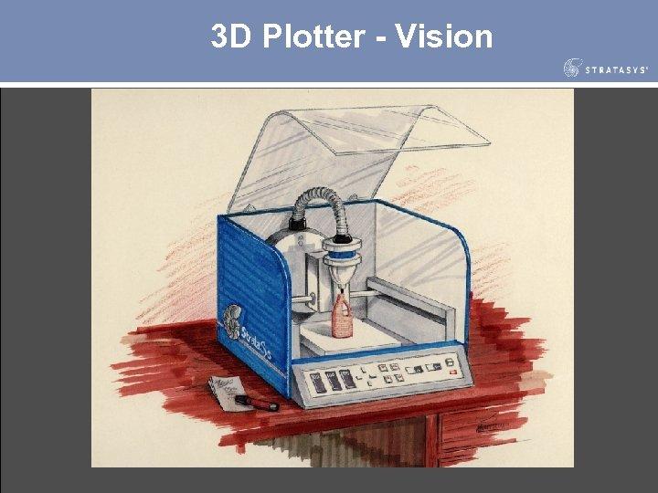 3 D Plotter - Vision