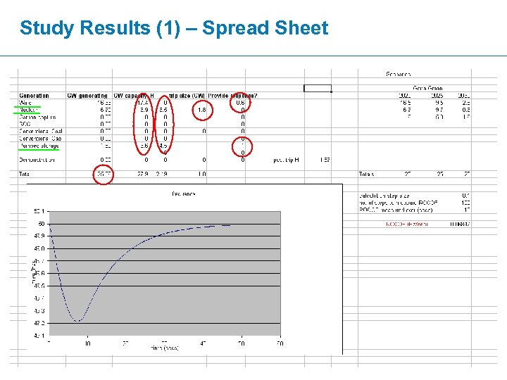 Study Results (1) – Spread Sheet