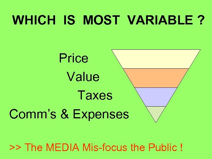 WHICH IS MOST VARIABLE ? Price Value Taxes Comm's & Expenses >> The MEDIA