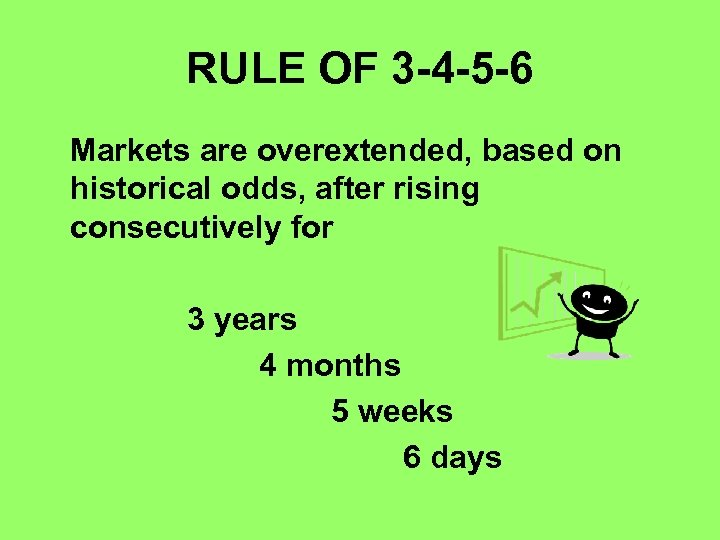 RULE OF 3 -4 -5 -6 Markets are overextended, based on historical odds, after