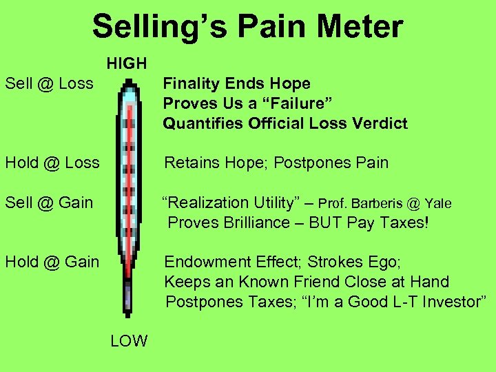 """Selling's Pain Meter HIGH Sell @ Loss Finality Ends Hope Proves Us a """"Failure"""""""
