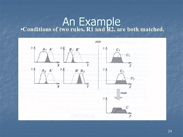 An Example both matched. • Conditions of two rules, R 1 and R 2,