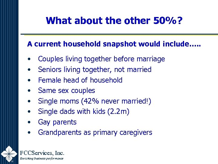 What about the other 50%? A current household snapshot would include…. . • •