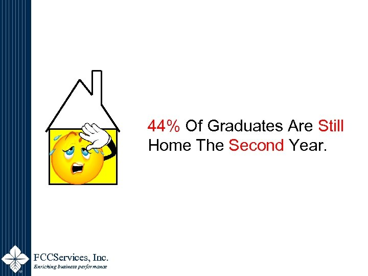 44% Of Graduates Are Still Home The Second Year. FCCServices, Inc. Enriching business performance