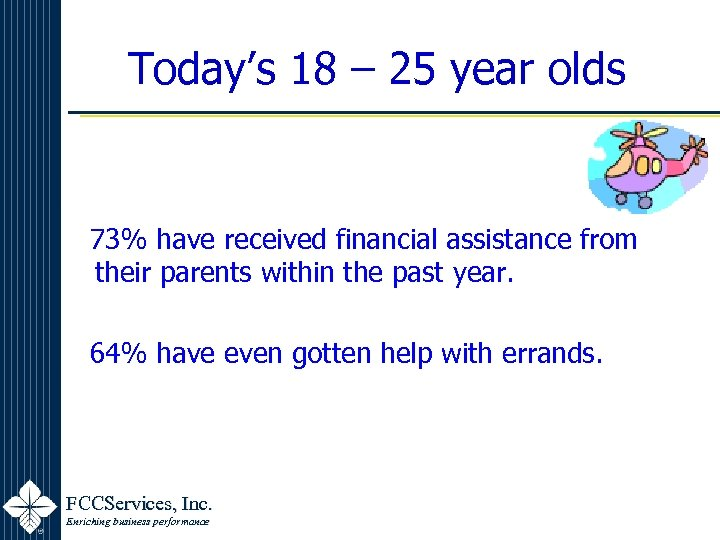 Today's 18 – 25 year olds 73% have received financial assistance from their parents