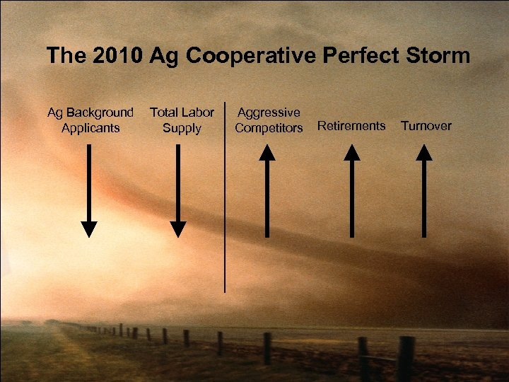 The 2010 Ag Cooperative Perfect Storm Ag Background Applicants Total Labor Supply Aggressive Competitors