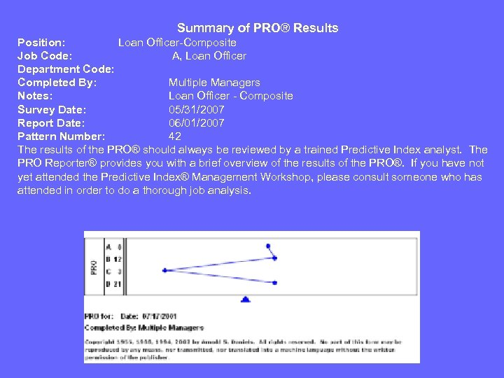 Summary of PRO® Results Position: Loan Officer-Composite Job Code: A, Loan Officer Department Code: