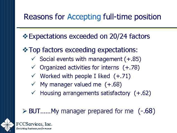 Reasons for Accepting full-time position v Expectations exceeded on 20/24 factors v Top factors