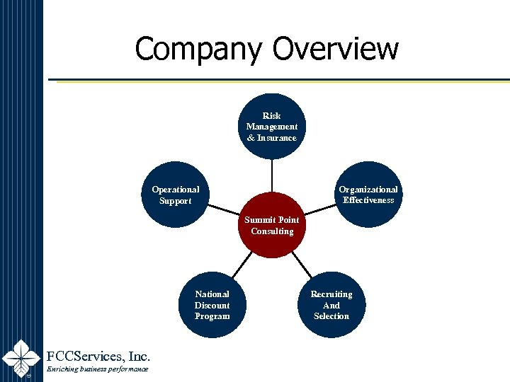 Company Overview Risk Management & Insurance Organizational Effectiveness Operational Support Summit Point Consulting National