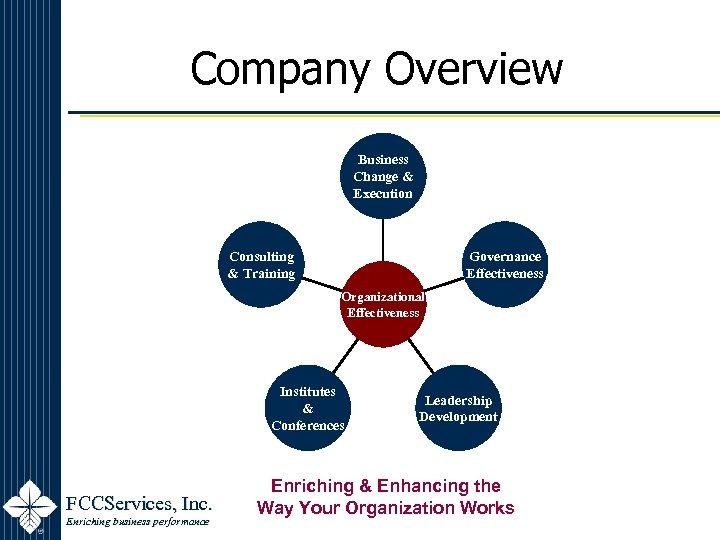 Company Overview Business Change & Execution Consulting & Training Governance Effectiveness Organizational Effectiveness Institutes
