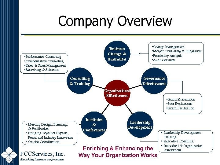 Company Overview • Change Management • Merger Consulting & Integration • Feasibility Analysis •