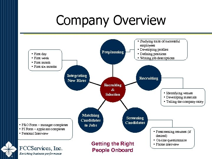 Company Overview • • • Studying traits of successful employees • Developing profiles •