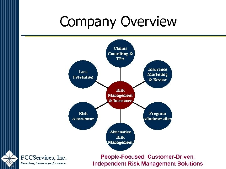 Company Overview Claims Consulting & TPA Insurance Marketing & Review Loss Prevention Risk Management