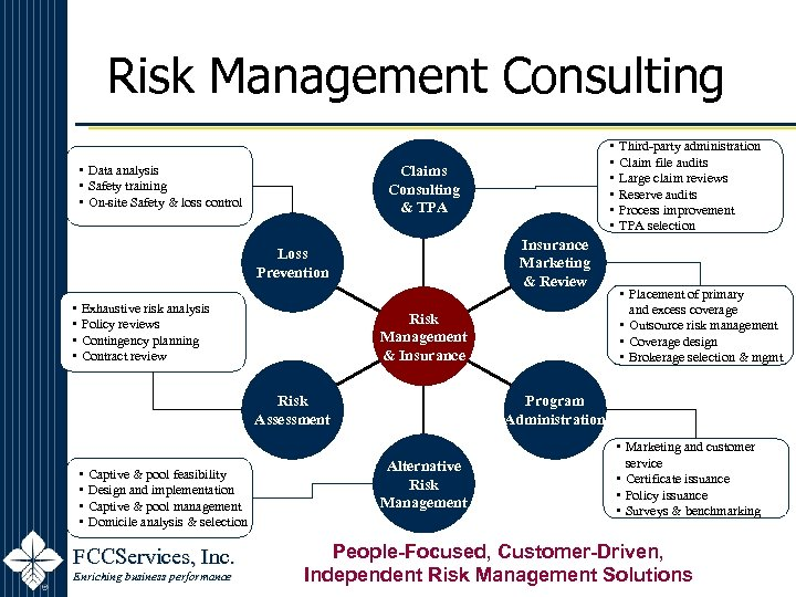 Risk Management Consulting Claims Consulting & TPA • Data analysis • Safety training •