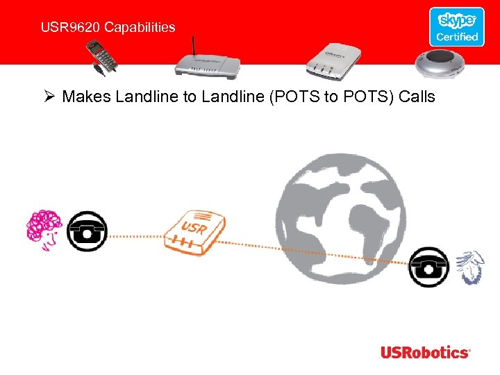 USR 9620 Capabilities Ø Makes Landline to Landline (POTS to POTS) Calls