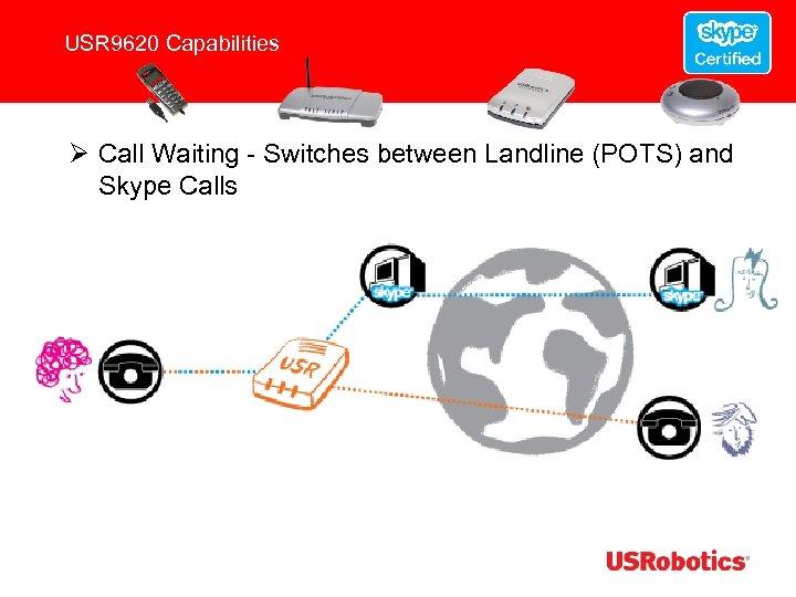 USR 9620 Capabilities Ø Call Waiting - Switches between Landline (POTS) and Skype Calls