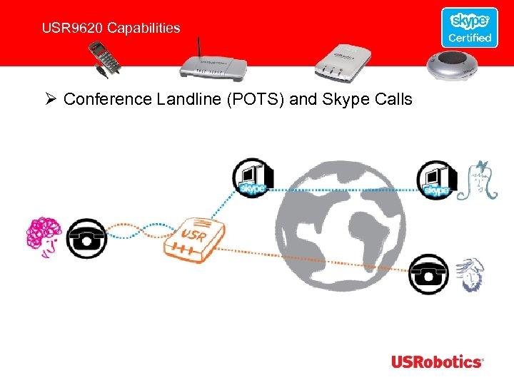 USR 9620 Capabilities Ø Conference Landline (POTS) and Skype Calls