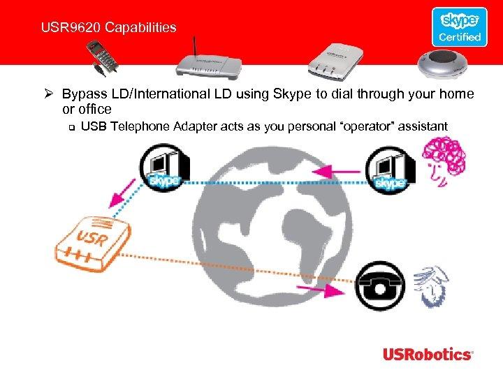 USR 9620 Capabilities Ø Bypass LD/International LD using Skype to dial through your home