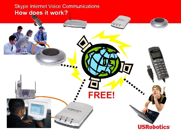Skype Internet Voice Communications How does it work? FREE!