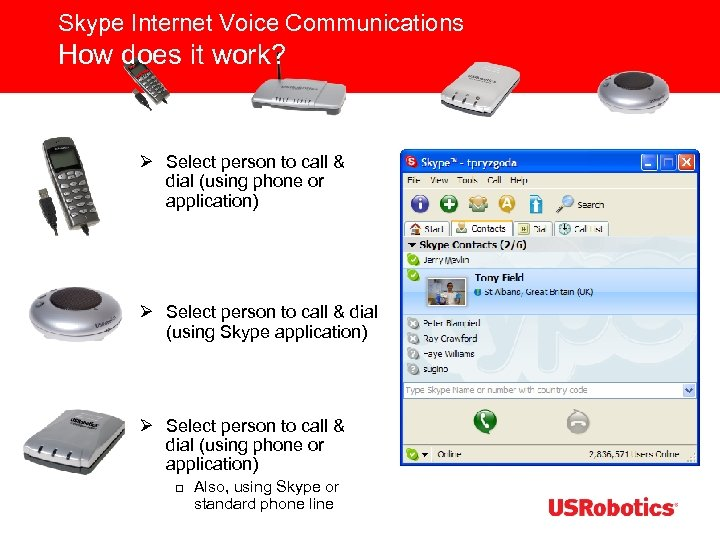 Skype Internet Voice Communications How does it work? Ø Select person to call &