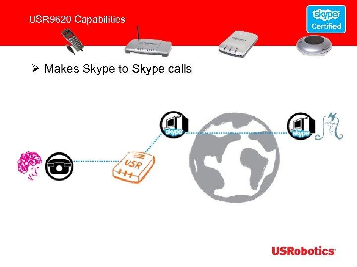 USR 9620 Capabilities Ø Makes Skype to Skype calls