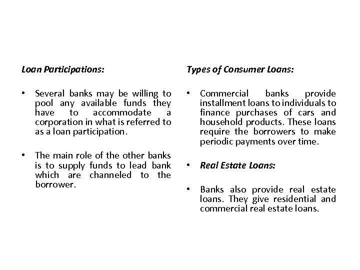 Loan Participations: Types of Consumer Loans: • Several banks may be willing to pool