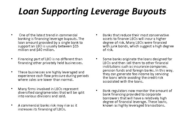 Loan Supporting Leverage Buyouts • • • One of the latest trend in commercial