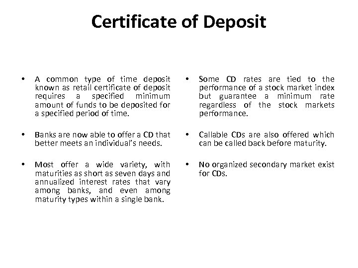 Certificate of Deposit • • • A common type of time deposit known as