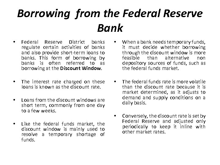 Borrowing from the Federal Reserve Bank • • • • Federal Reserve District banks